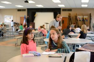 IB Approaches to Learning: Communication